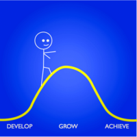 Stickman Develop Grow Achieve
